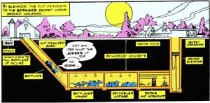"The Wizard of Words, ""Batman"" #12, August-September 1942, Batcave"