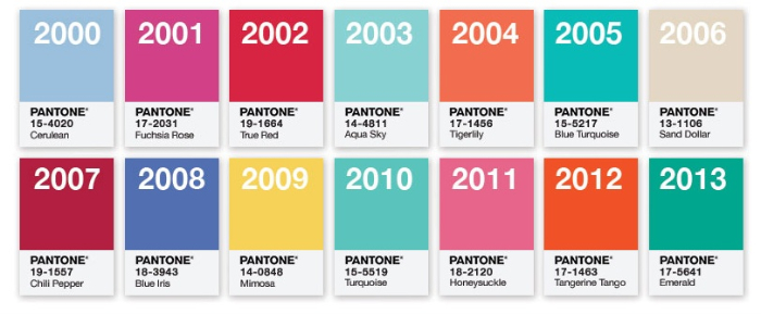 Colors of the Year 2000-2013 © pantone.com