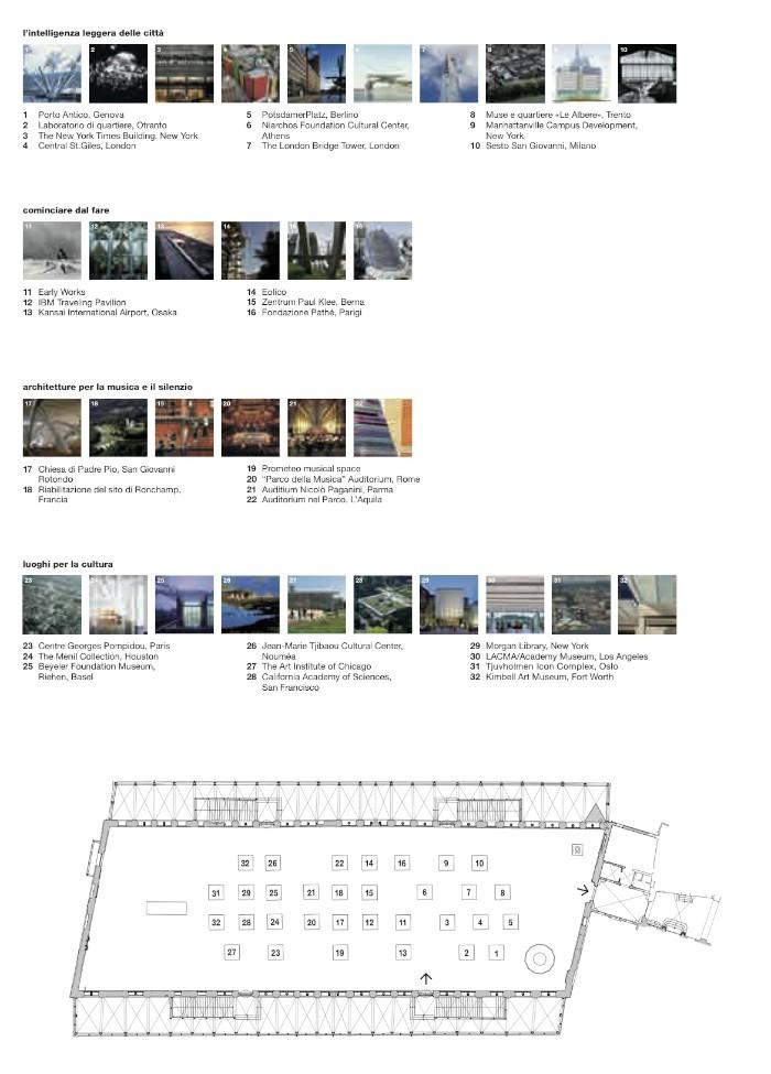 Allestimento mostra Renzo Piano Padova
