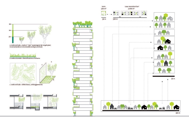 bosco verticale di milano casabella. Black Bedroom Furniture Sets. Home Design Ideas