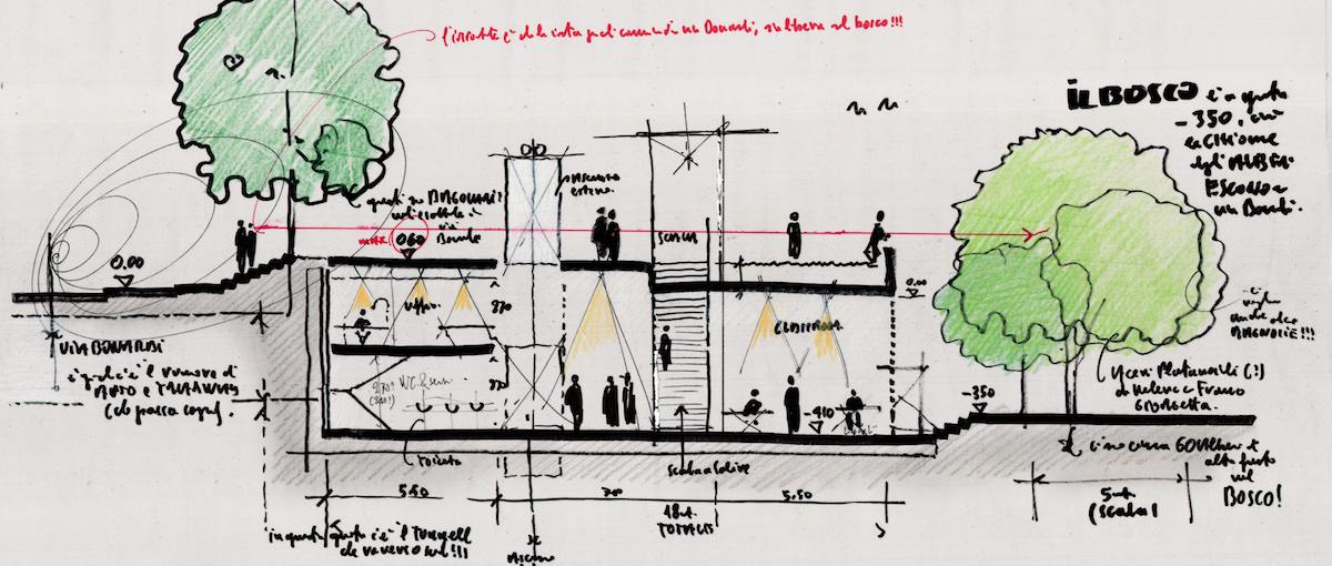 Renzo Piano Campus Architettura