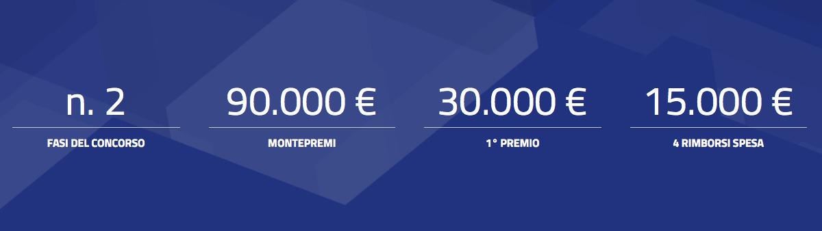 premi Concorso centro Piacentiniano di Bergamo